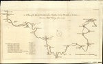 A Plan of the RIVER THAMES, from Boulters Lock to Mortlake in SURRY; From an Actual Survey, taken in 1770