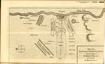 Plan of the BATTLE of THORNHAUSEN from the Original Published at Hanover by Order of the REGENCY